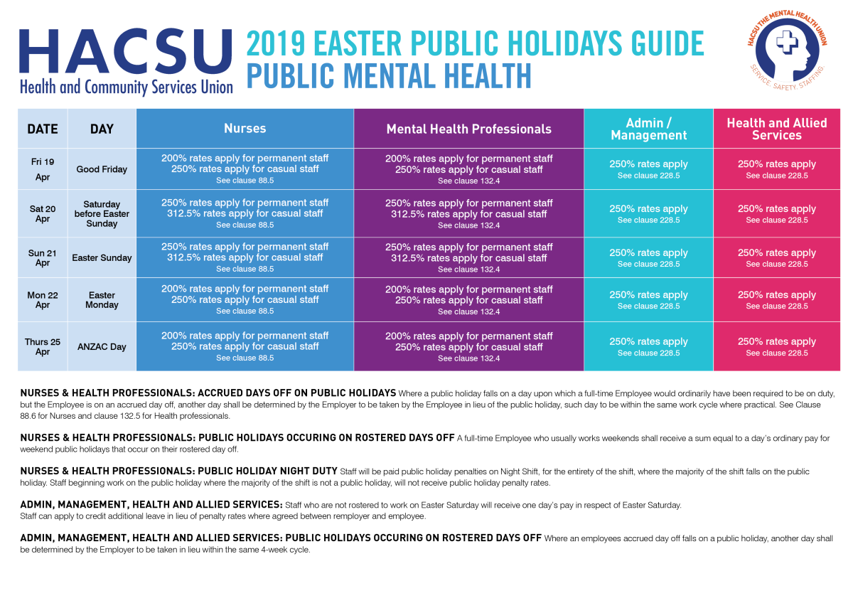 EASTER 2019 MH HOLIDAYS