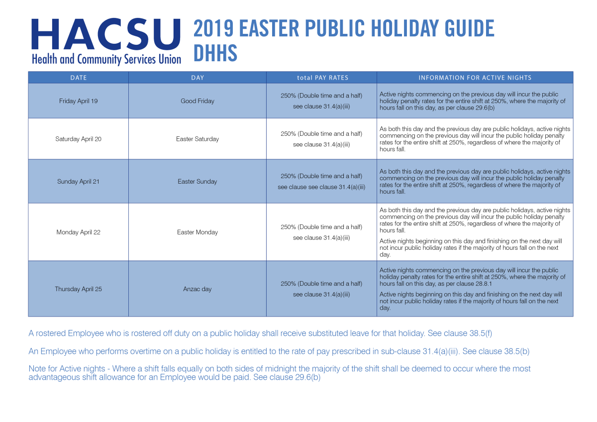 EASTER 2019 DHHS HOLIDAYS