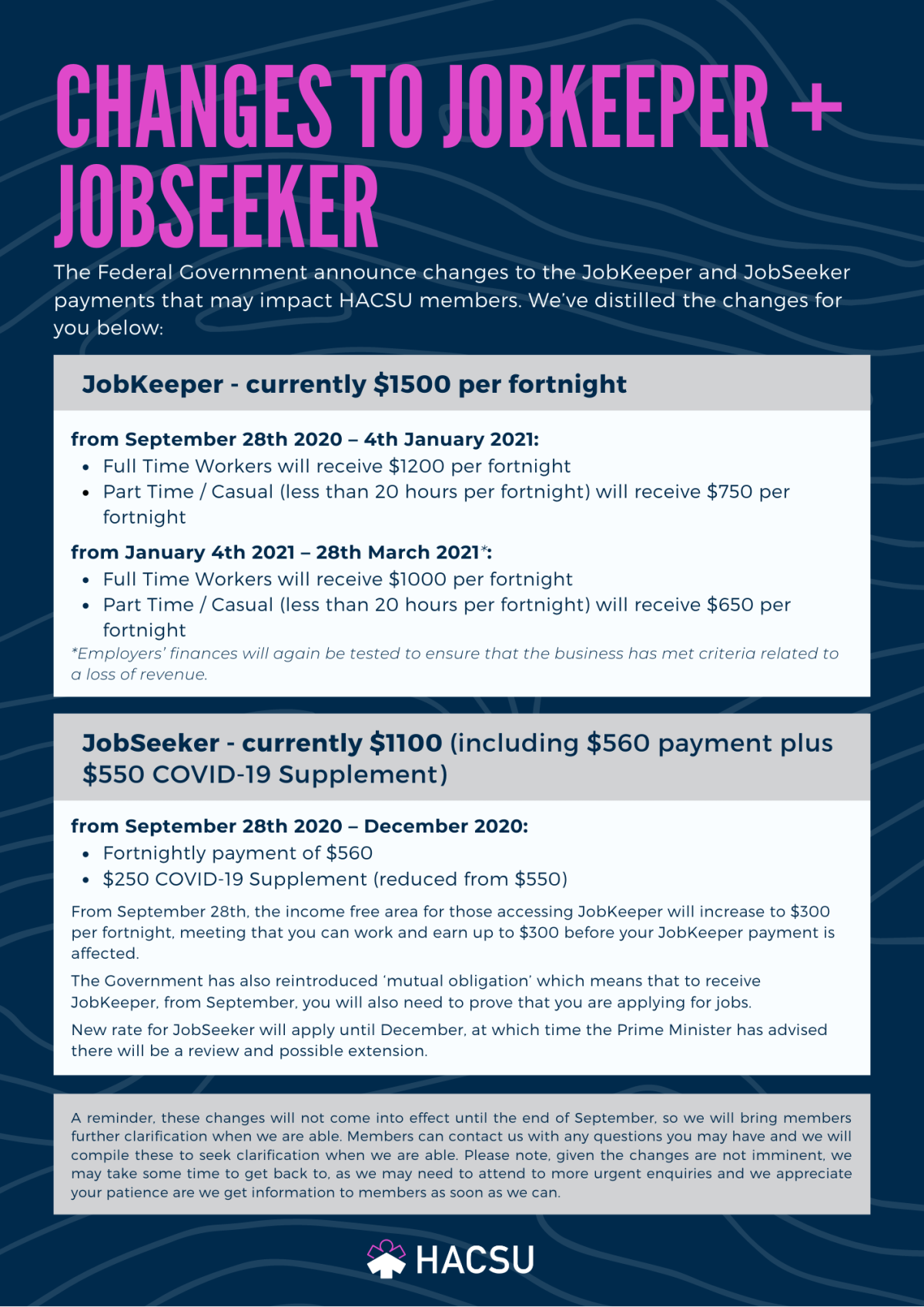 Changes to JobKeeper + JobSeeker Payments
